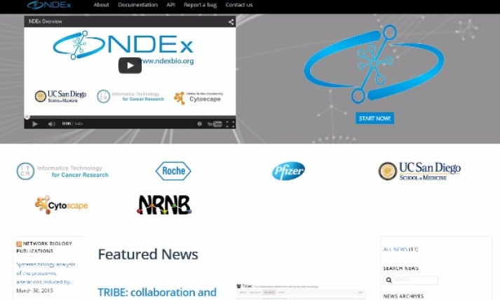 ndex biological networks network biology